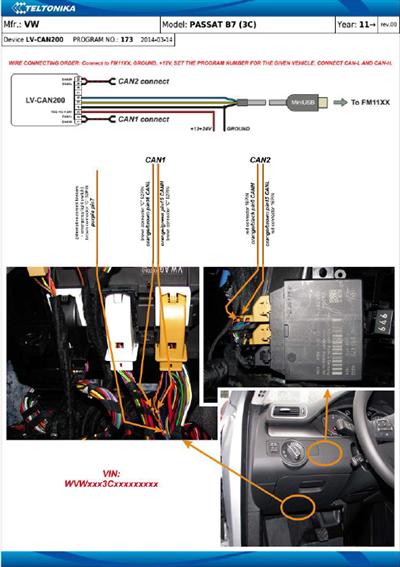 CAN Bus – spotreba pohonných látok pod vašou kontrolou